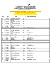 ERoss PSY-108-02648 Schedule Spring2017 MW8(3).docx