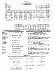 Exam Equation sheet