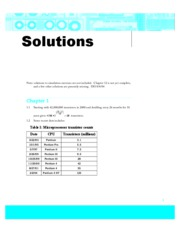 CMOS_VLSI_Design_solution