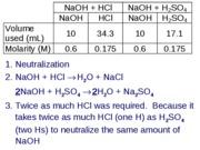 titration-lab-II
