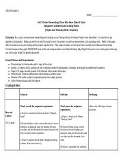 Copy of Taking A Stand In History Grading Rubric 2016-2017