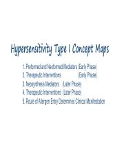 Concept Maps Type I Hypersensitivity.pdf