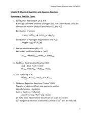 CHM 2045 Chapter 4 Lecture Notes Sp2015