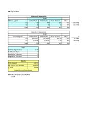 4X4 Worksheet.xlsx