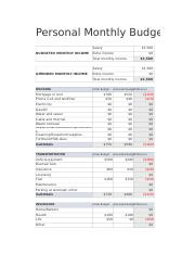 Personal Budget template- Excel 2003 Sp16.xlsx