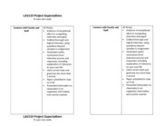 rubric Staff interview assignment
