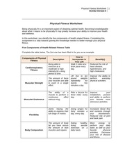 SCI162Wk3physfitworksheet