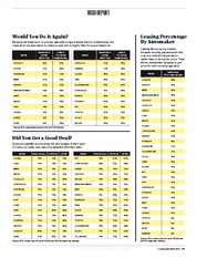 59_pdfsam_Consumer Reports 2015-05
