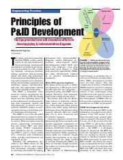259511424-Principles-of-P-ID-Development.pdf