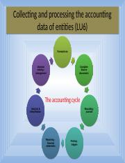 LU6_Processing+accounting+data