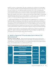 Use of Technology in Tax Administrations.pdf