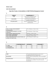U2 Lab worksheet