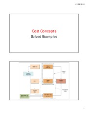 Solved Problems - Cost Concepts, Chapter 3.pdf