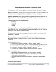 Class Notes for CSC290 - Business Communication Chapter 1