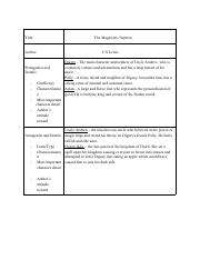 The Magician's Nephew Summer Reading Study Guide