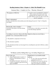 Assignment for Chapter 4 - Reading Summary Sheet  - Reading Summary Sheet ­ Chapter 4 – Libel: The P