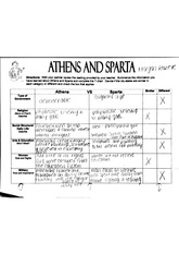 Athens And Sparta Fact sheet