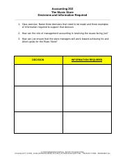 ACCT202 - THE MUSIC STORE - WORKSHEET.pdf