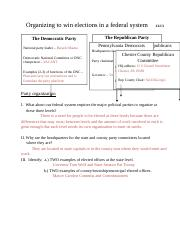 AP_Party_organization_graphic.doc