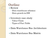IS422_LECTURE NOTES_inventory