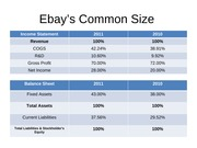 Ebay Finance Slides Presentation #2 - SM299