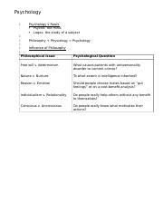 Psyhology_Outlines-1 copy.docx