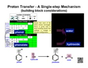 NOTES-The_Proton_Transfer_Step