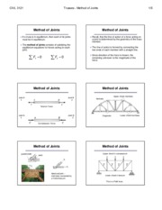 Trusses - Method of Joints