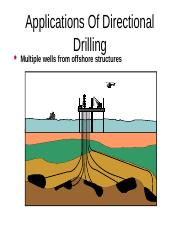 Applications Of Directional Drilling