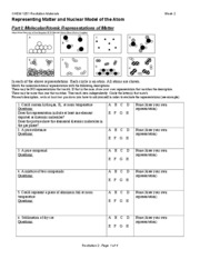 Rec2 Representations Atoms Isotopes
