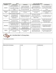 Energy Speed Dating and rubric and notes
