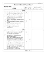 project grading rubric proj 3 Project 1 grading rubric 3-page - free download as pdf file (pdf), text file (txt) or read online for free rubric.