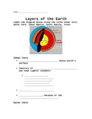 Earths Layers notes sheet