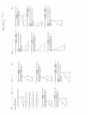 Ratios in Right Triangles Worksheet - Eva Achim.pdf