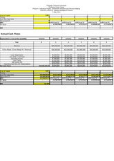 FINC615-Phase 4-IP-CASH FLOWS-NPV IRR