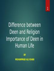 Importance of Religion (1)