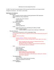 medications for neurological disorders.docx