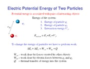 ElectricPotential2