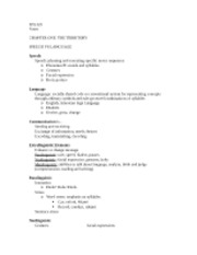 SPA223 - Ch. 1 Notes