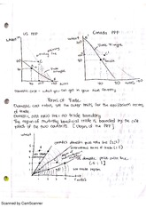 PPF Graph Notes
