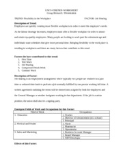 Job Sharing Trends Worksheet