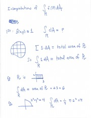 Interpreting Integrals