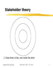 2. Stakeholder theory  (2).ppt