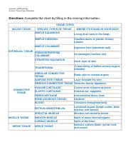 worksheet - tissues chart - Anatomy and Physiology Activity ...