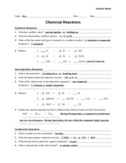 Worksheets Synthesis And Decomposition Reactions Worksheet worksheet chemical reactions name class date 3 pages teacher