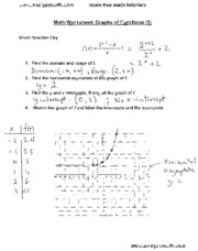 sol_graphs_functions_5