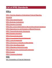 List_of_IFRS_Standards.docx