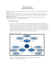 1 Mind Map and Essay Instructions