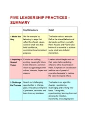 Five Leadership Practices - summary