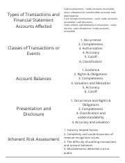Auditing Ch15-16 quiz Qs.pdf